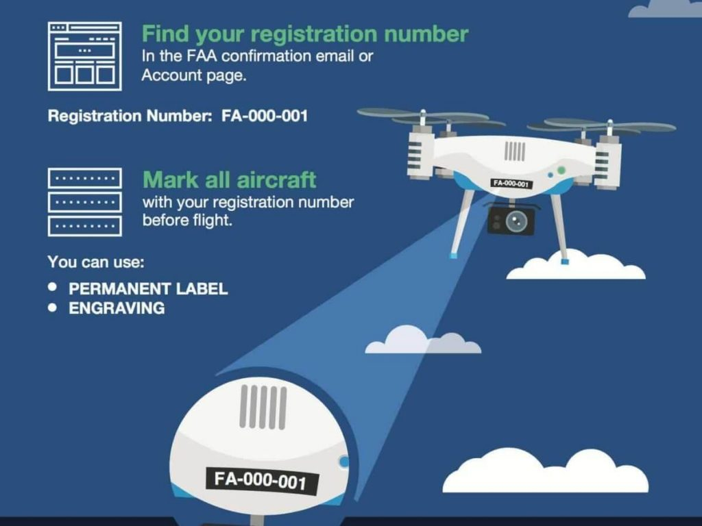 Drone Registration Number which can be used for all your aircraft
