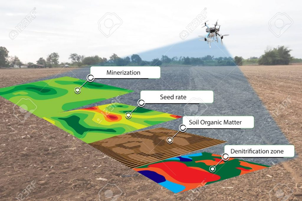 Soil Mapping with a drone