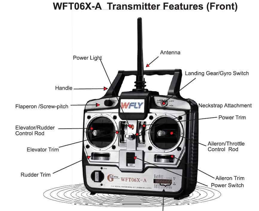 Illustration of Drone Controller