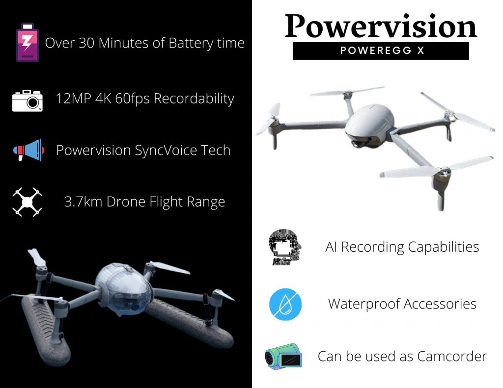 Infographic about PowerVision PowerEgg X Drone